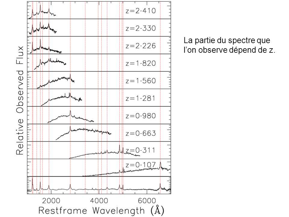 La partie du spectre que l'on observe dépend de z.