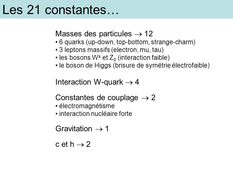 Les 21 constantes… Masses des particules  12 Interaction W-quark  4