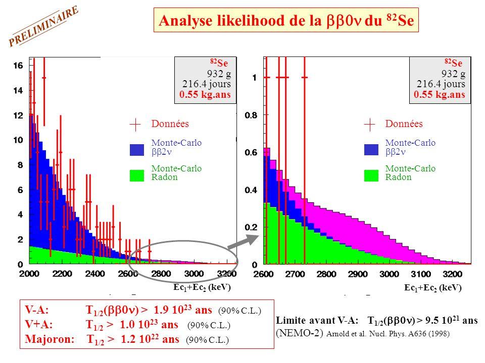 Analyse likelihood de la bb0n du 82Se
