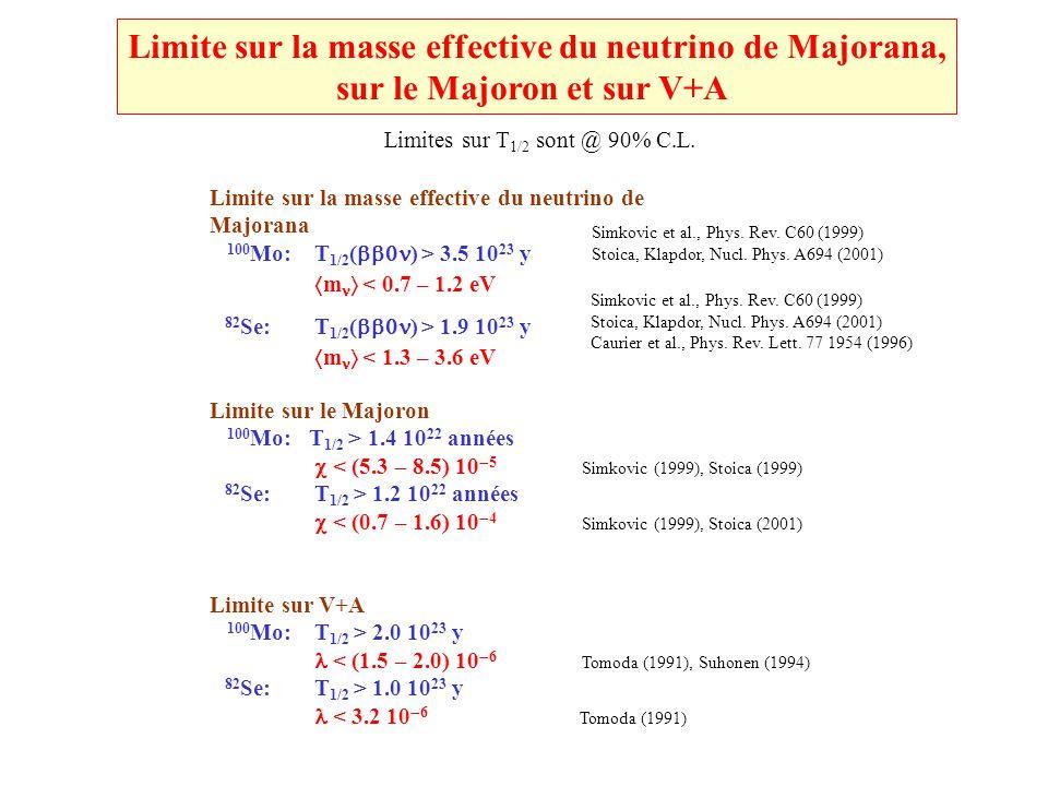 Limite sur la masse effective du neutrino de Majorana,