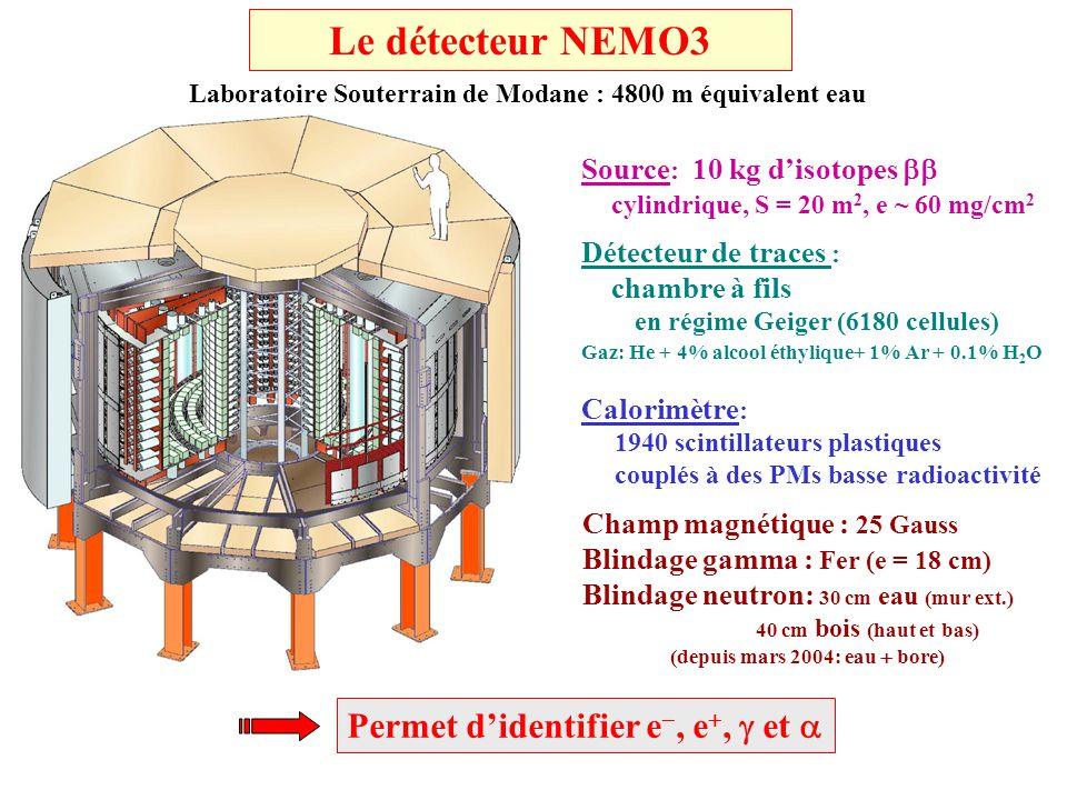 Laboratoire Souterrain de Modane : 4800 m équivalent eau
