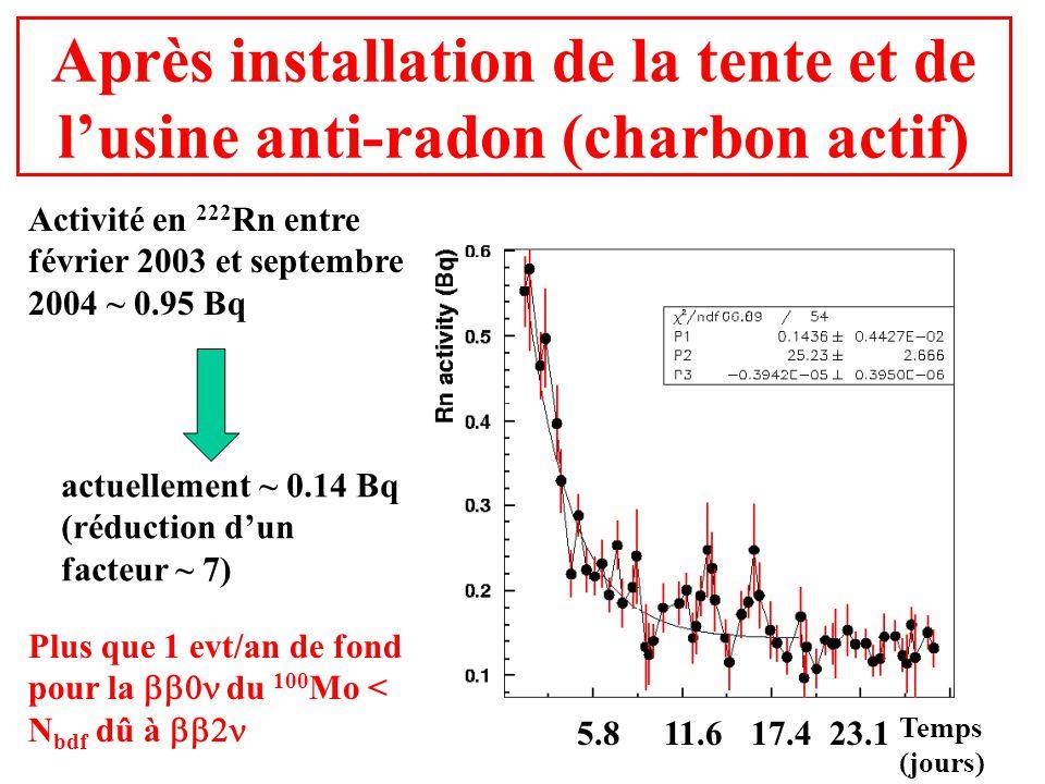 Après installation de la tente et de l'usine anti-radon (charbon actif)