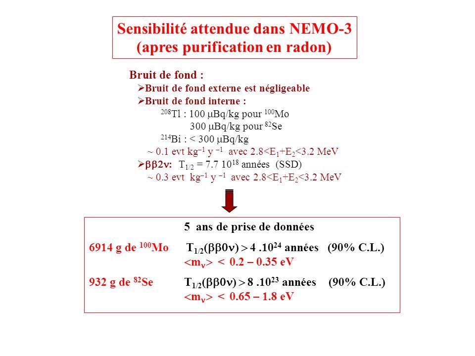 Sensibilité attendue dans NEMO-3 (apres purification en radon)