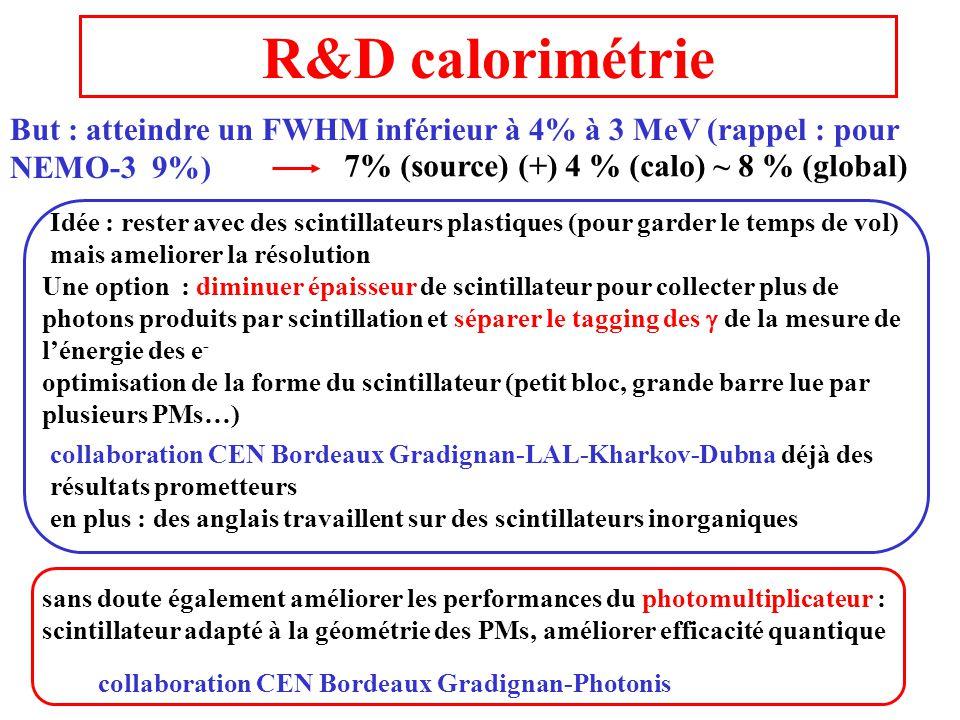 R&D calorimétrie But : atteindre un FWHM inférieur à 4% à 3 MeV (rappel : pour NEMO-3 9%) 7% (source) (+) 4 % (calo) ~ 8 % (global)