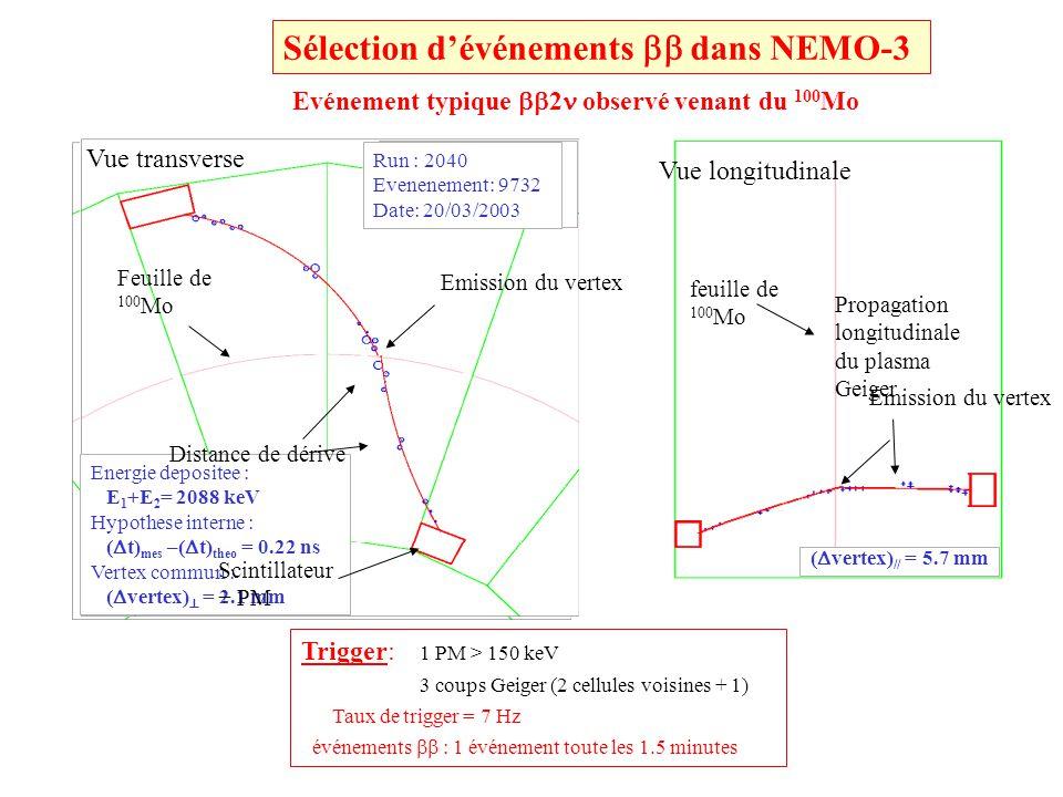 Sélection d'événements bb dans NEMO-3