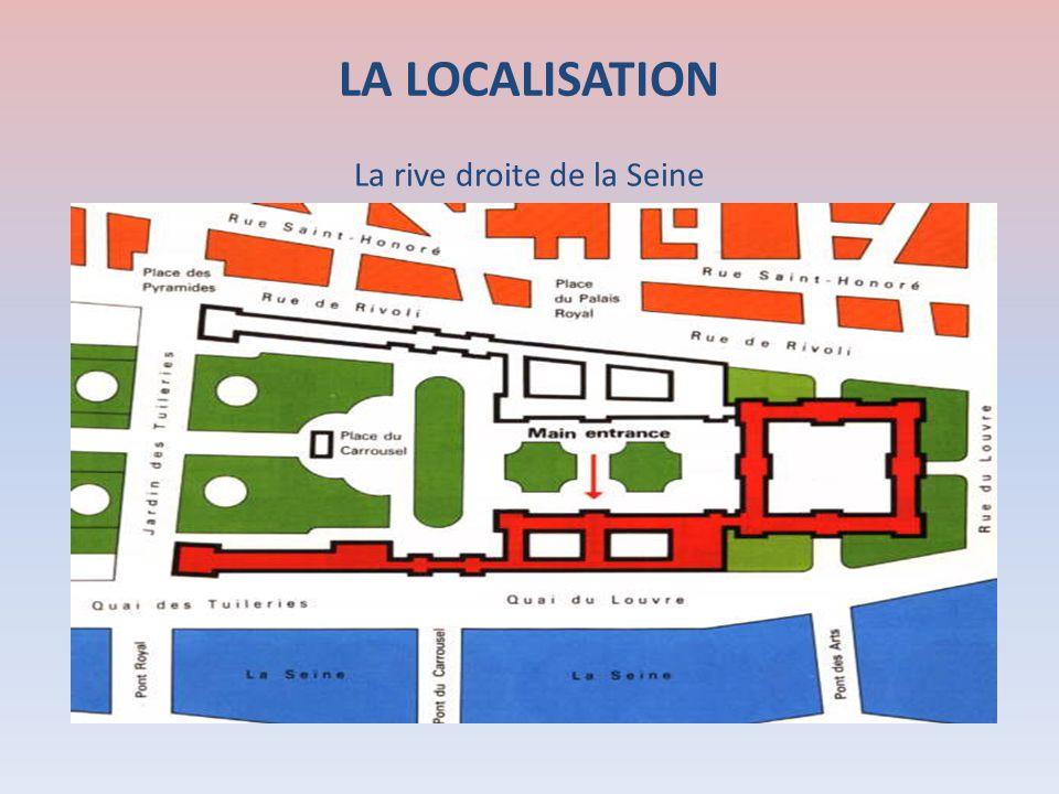La rive droite de la Seine