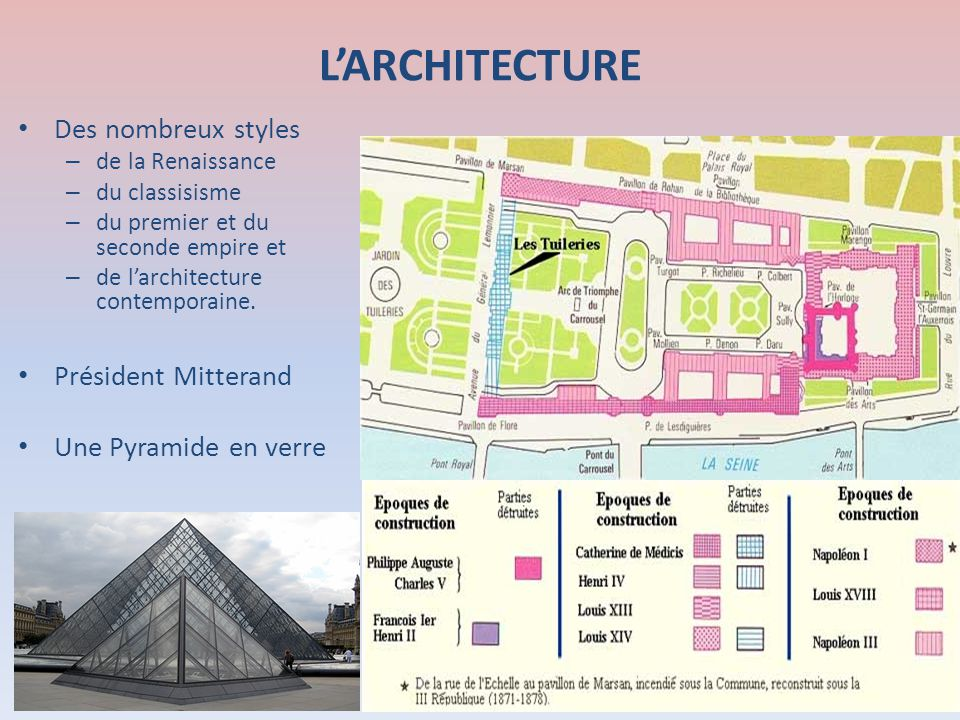L'ARCHITECTURE Des nombreux styles Président Mitterand