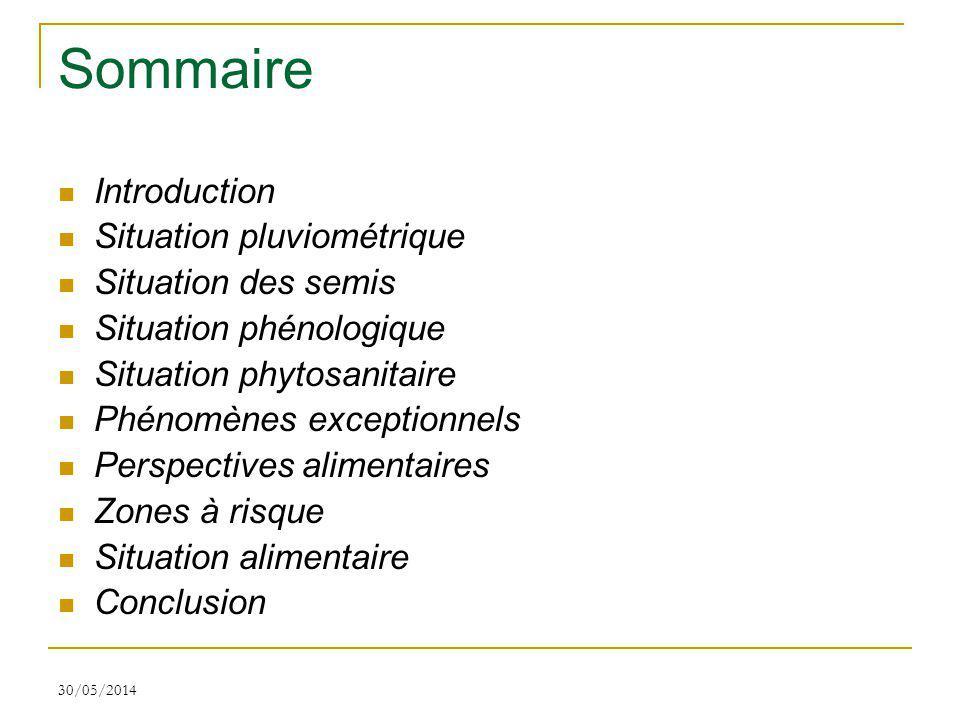 Sommaire Introduction Situation pluviométrique Situation des semis