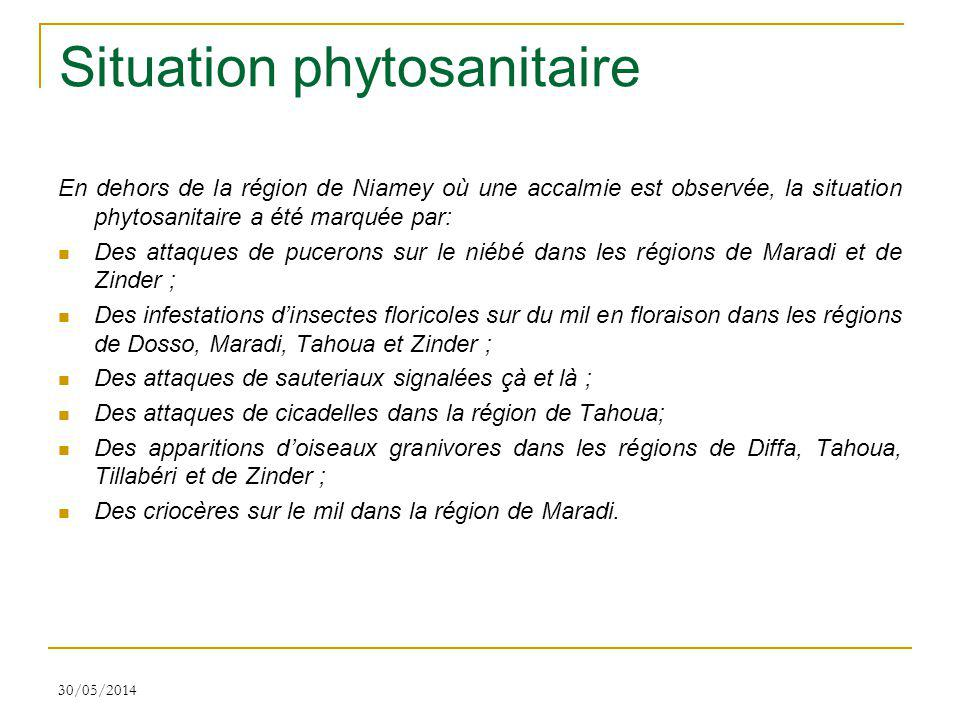 Situation phytosanitaire