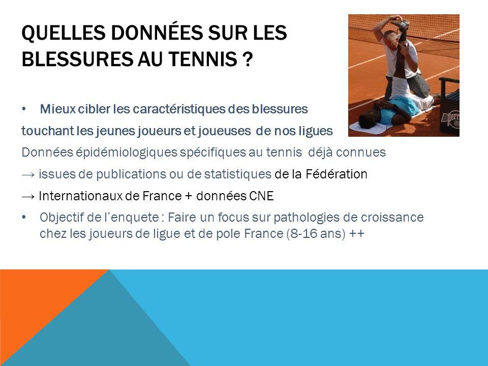 Quelles données sur les blessures au tennis