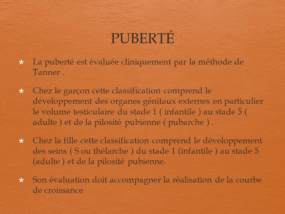 PUBERTÉ La puberté est évaluée cliniquement par la méthode de Tanner .
