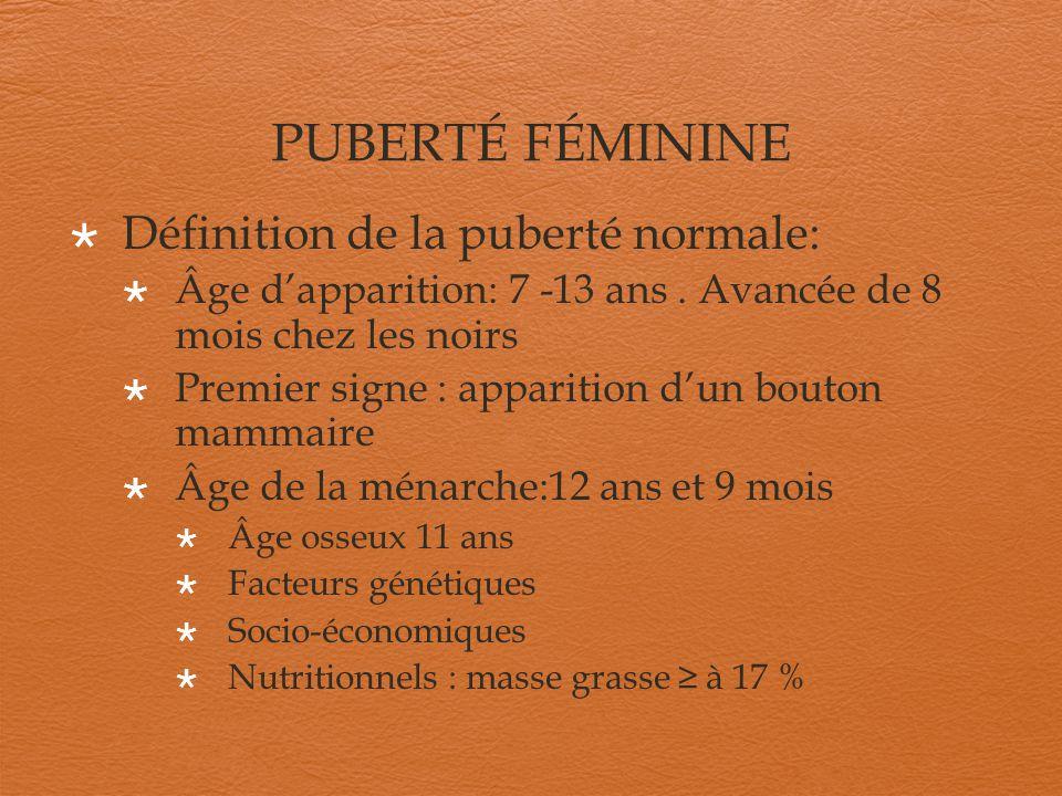 PUBERTÉ FÉMININE Définition de la puberté normale: