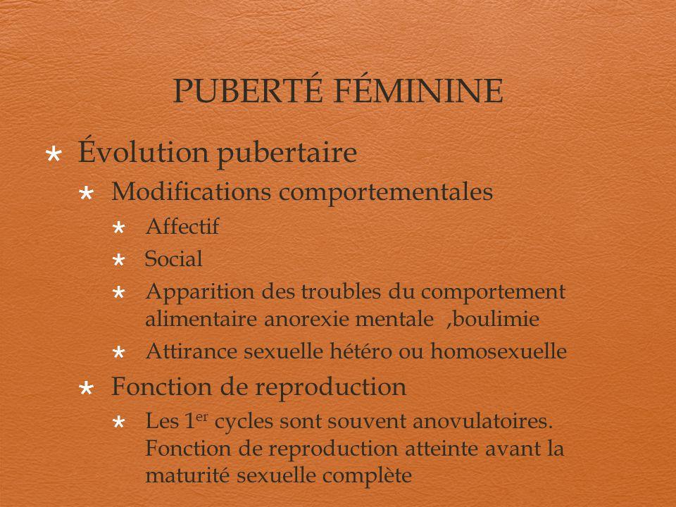 PUBERTÉ FÉMININE Évolution pubertaire Modifications comportementales