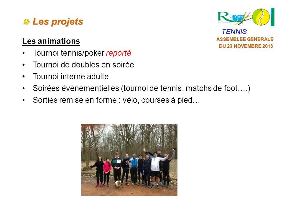 Les projets Les animations Tournoi tennis/poker reporté