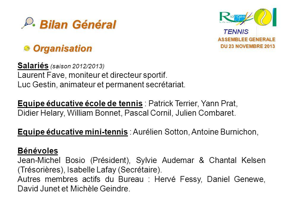 Bilan Général Organisation Salariés (saison 2012/2013)