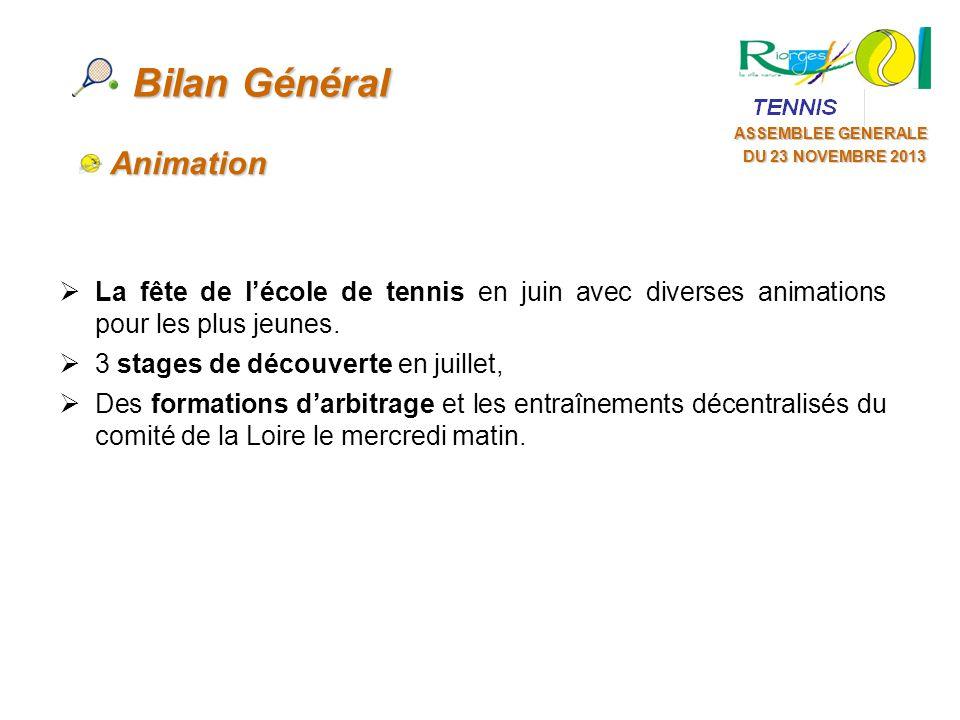 Bilan Général Animation