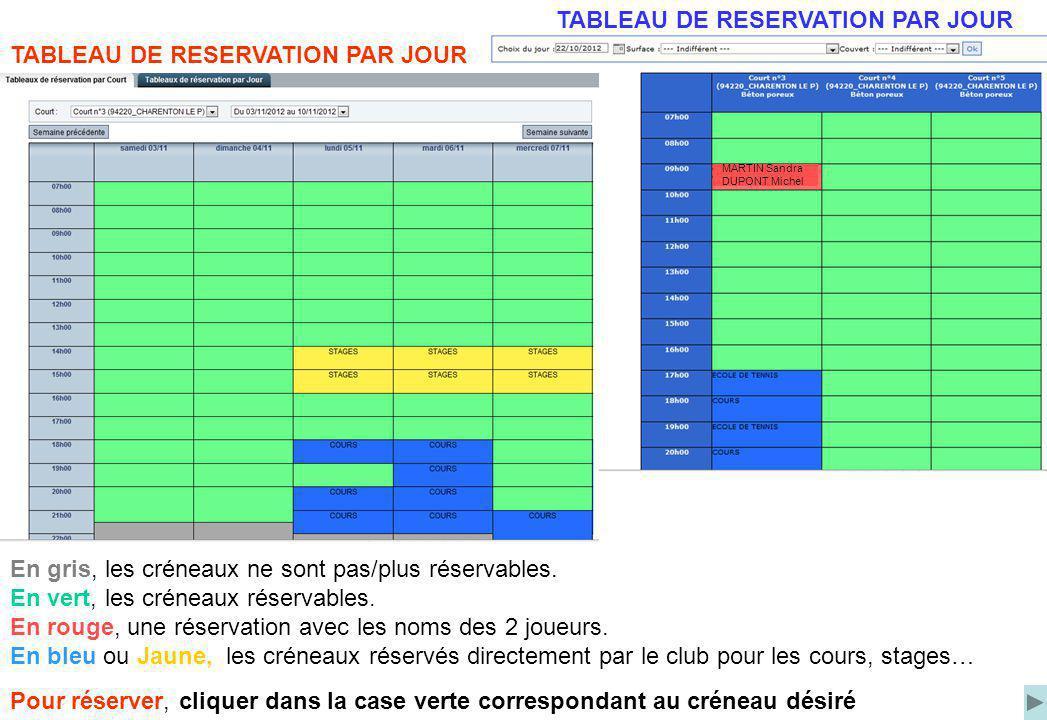 TABLEAU DE RESERVATION PAR JOUR TABLEAU DE RESERVATION PAR JOUR
