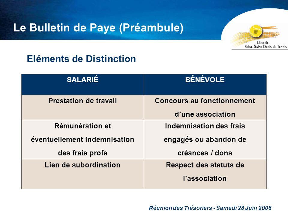 Le Bulletin de Paye (Préambule)