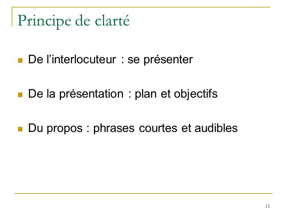 Principe de clarté De l'interlocuteur : se présenter