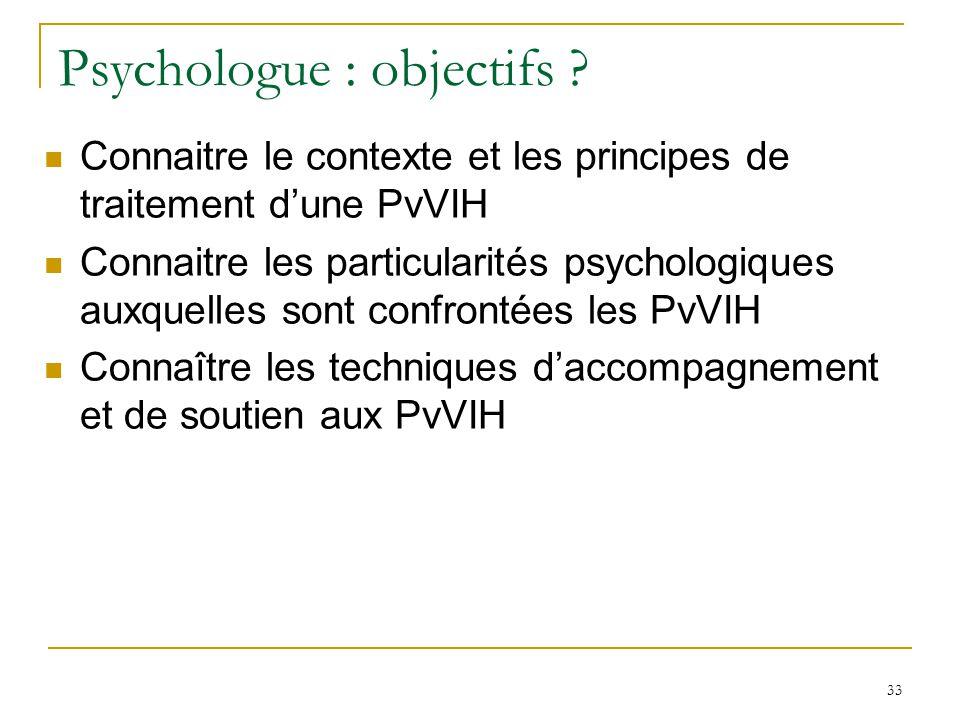Psychologue : objectifs