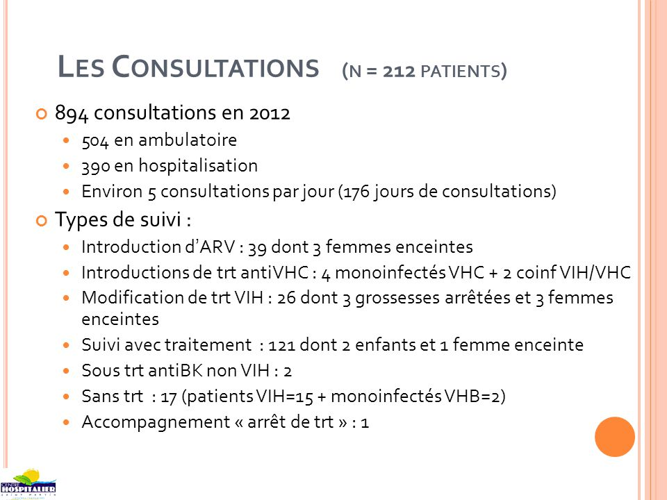 Les Consultations (n = 212 patients)