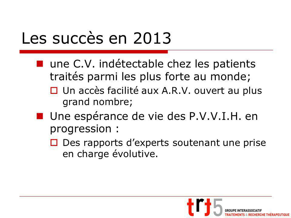 Les succès en 2013 une C.V. indétectable chez les patients traités parmi les plus forte au monde;