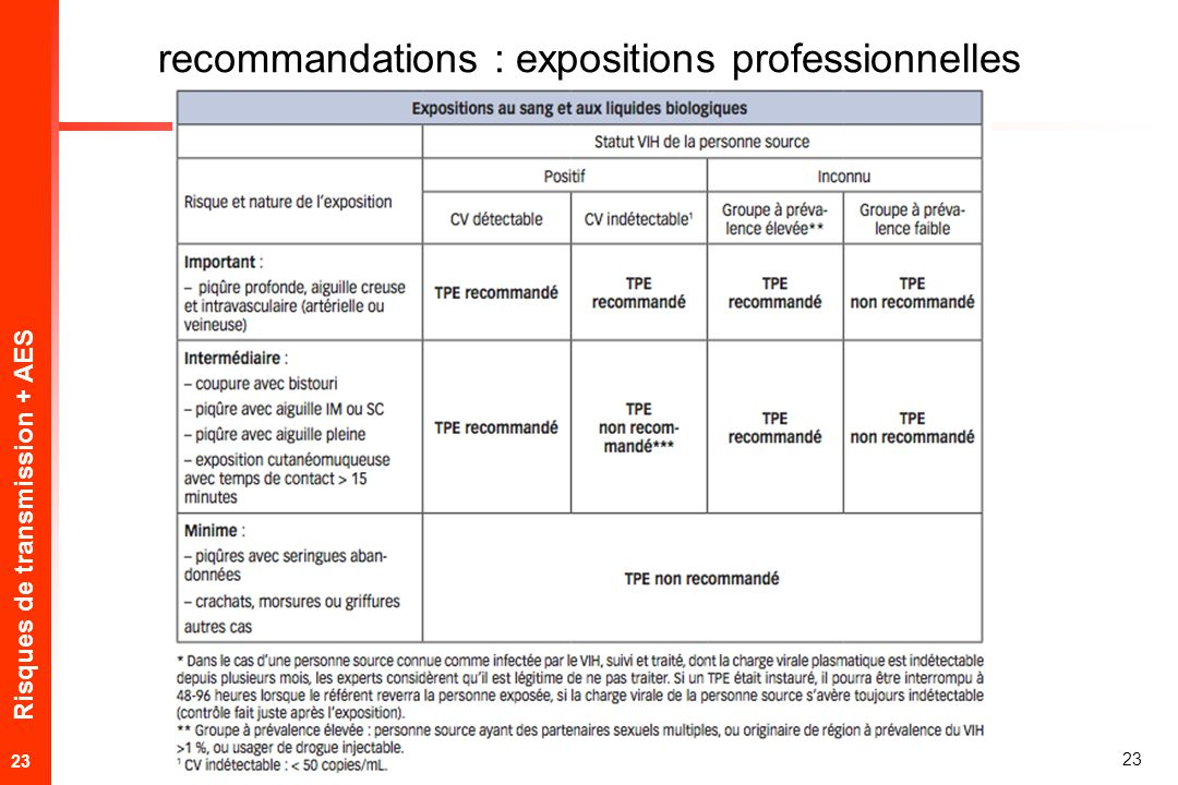 recommandations : expositions professionnelles