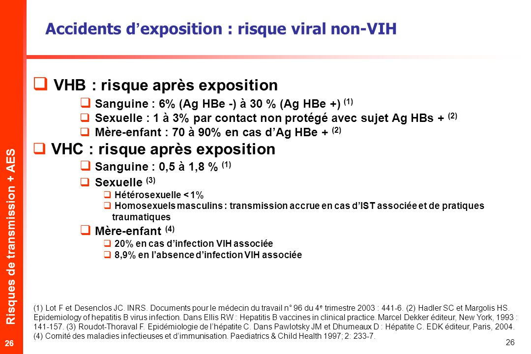 Accidents d'exposition : risque viral non-VIH