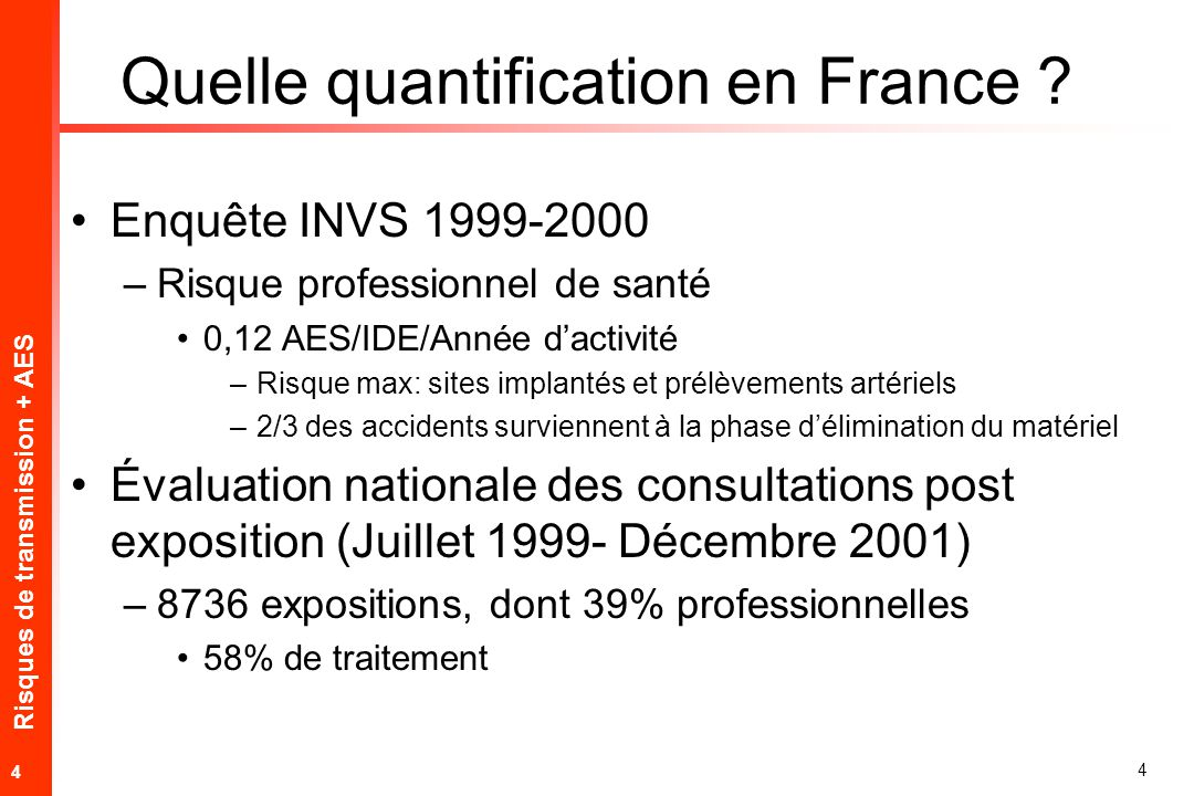 Quelle quantification en France