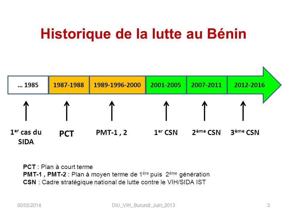 Historique de la lutte au Bénin