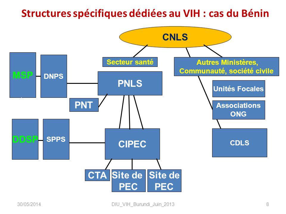 Structures spécifiques dédiées au VIH : cas du Bénin