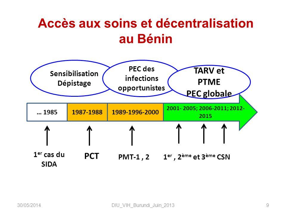 Accès aux soins et décentralisation au Bénin