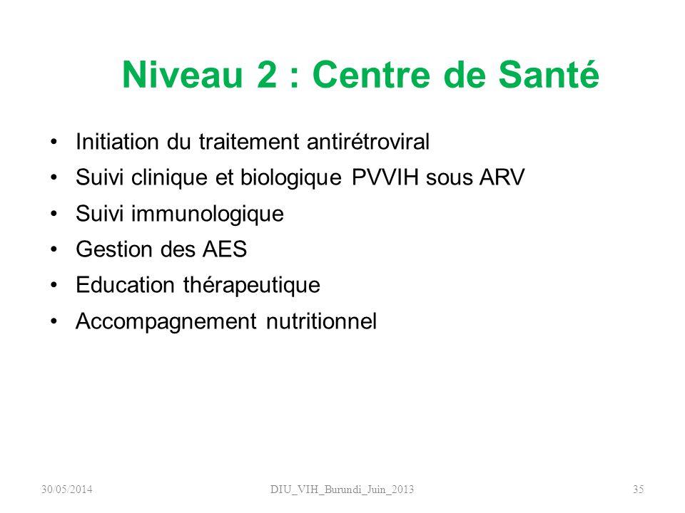 Niveau 2 : Centre de Santé