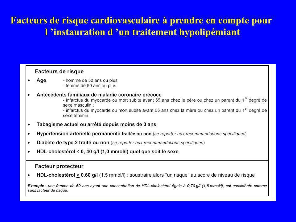 Facteurs de risque cardiovasculaire à prendre en compte pour