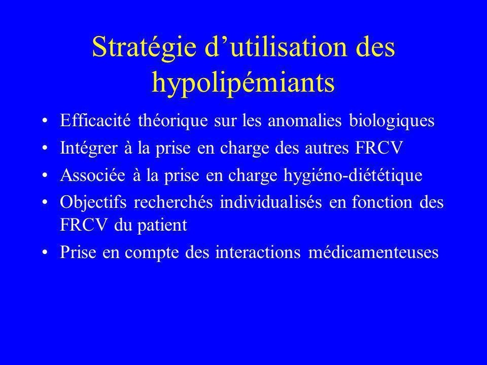 Stratégie d'utilisation des hypolipémiants