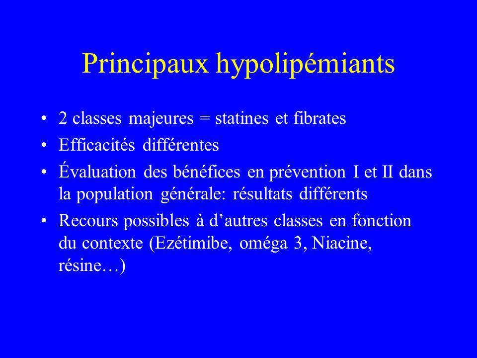 Principaux hypolipémiants