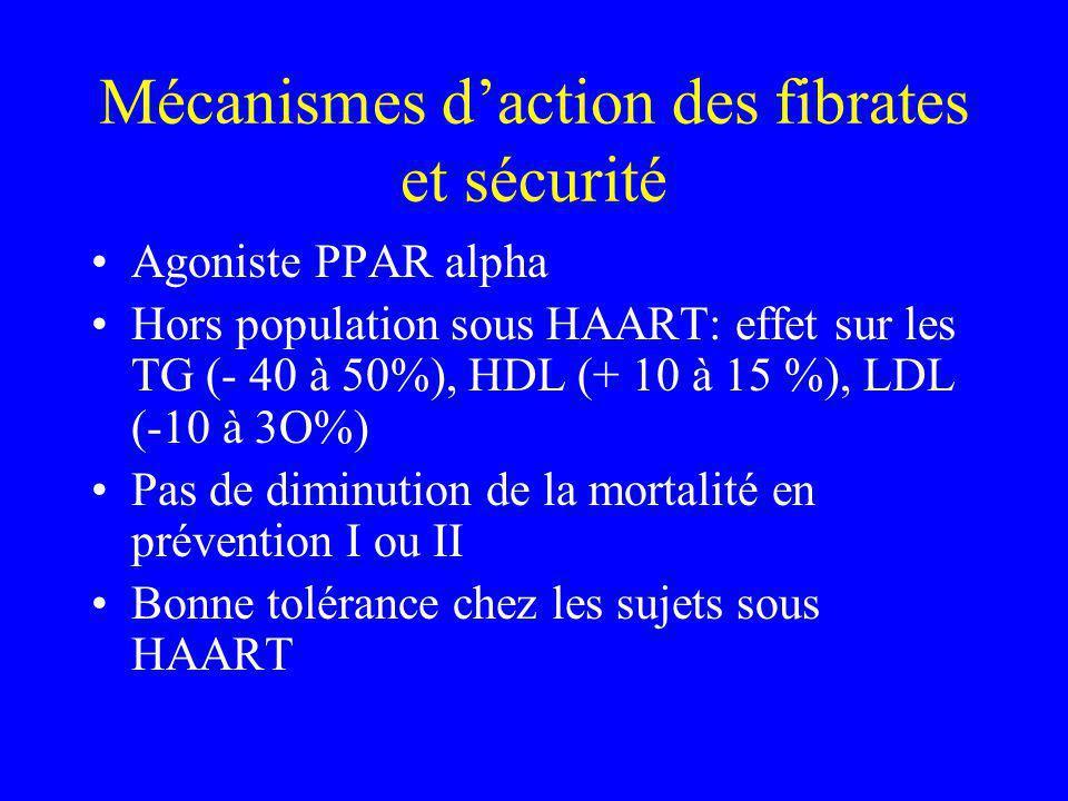 Mécanismes d'action des fibrates et sécurité