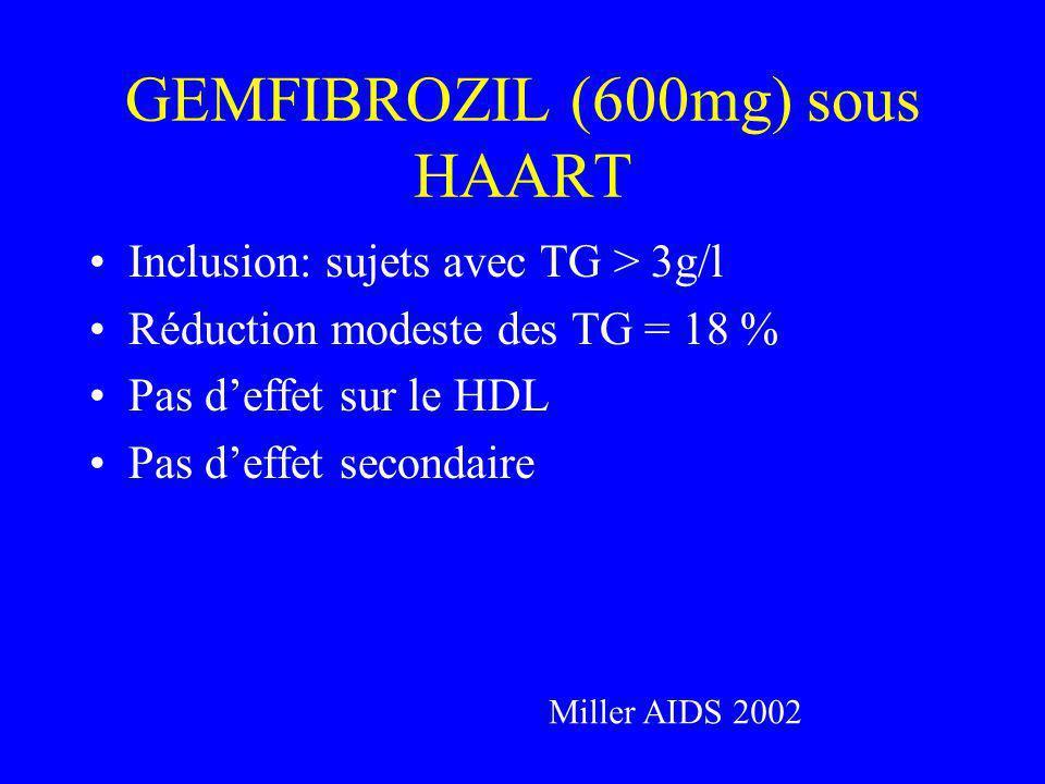 GEMFIBROZIL (600mg) sous HAART
