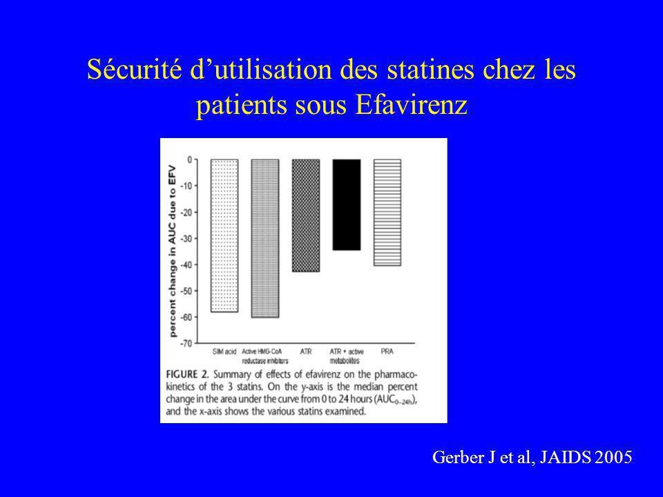 Sécurité d'utilisation des statines chez les patients sous Efavirenz
