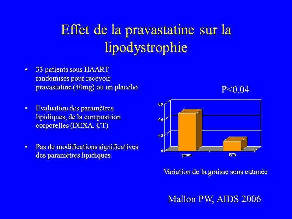 Effet de la pravastatine sur la lipodystrophie