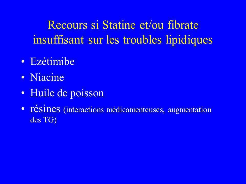 Recours si Statine et/ou fibrate insuffisant sur les troubles lipidiques
