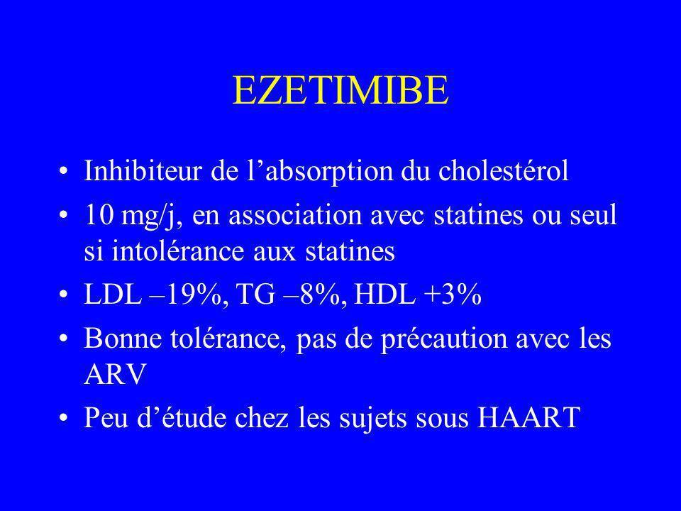 EZETIMIBE Inhibiteur de l'absorption du cholestérol