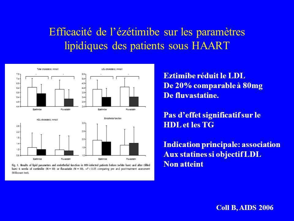 Efficacité de l'ézétimibe sur les paramètres lipidiques des patients sous HAART
