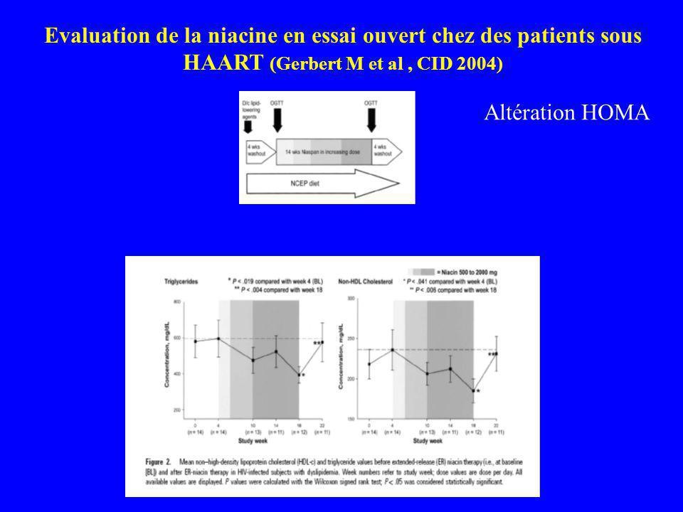 Evaluation de la niacine en essai ouvert chez des patients sous HAART (Gerbert M et al , CID 2004)