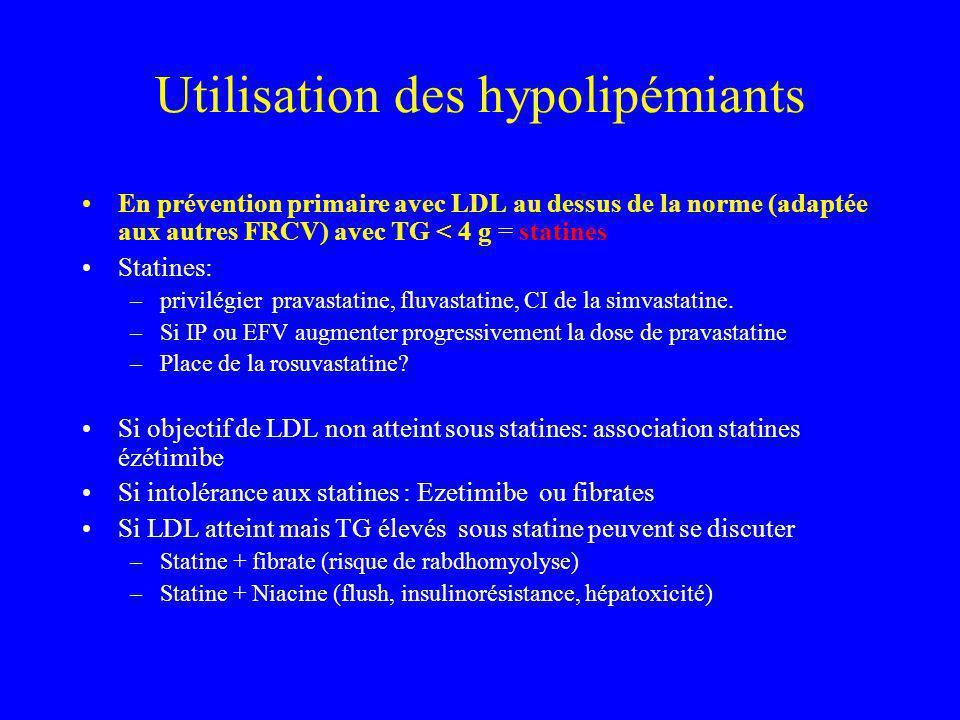 Utilisation des hypolipémiants