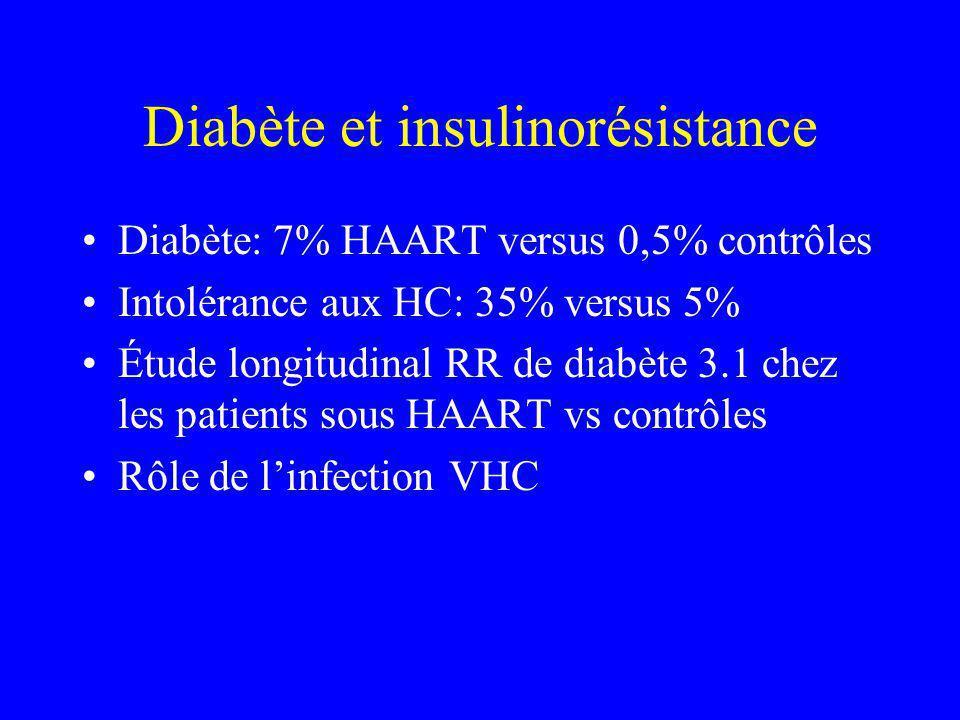Diabète et insulinorésistance