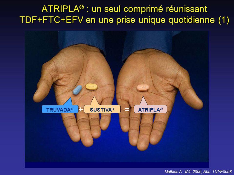 ATRIPLA® : un seul comprimé réunissant TDF+FTC+EFV en une prise unique quotidienne (1)