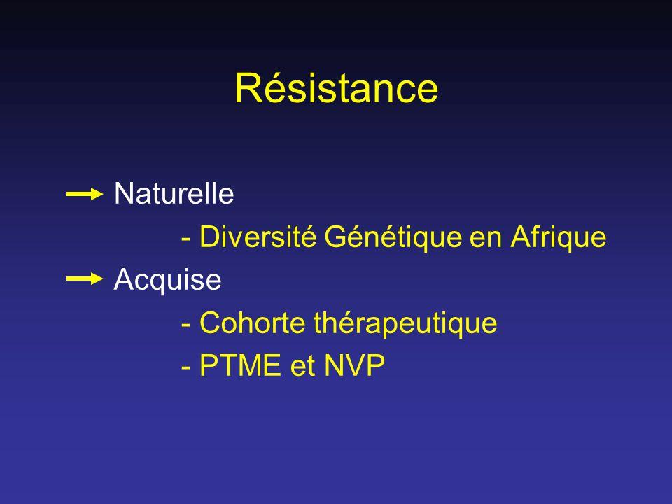 Résistance Naturelle - Diversité Génétique en Afrique Acquise