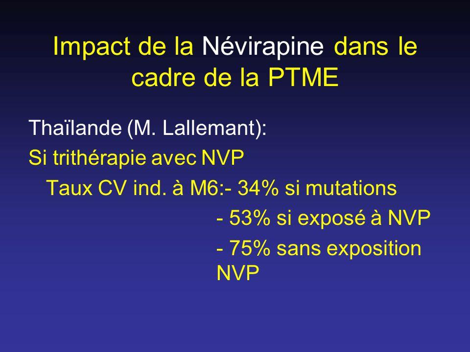 Impact de la Névirapine dans le cadre de la PTME