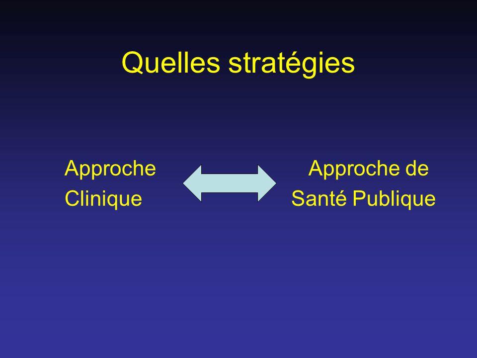 Quelles stratégies Approche Approche de Clinique Santé Publique
